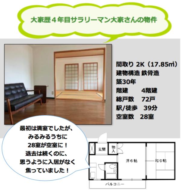 【空室を埋める方法】方法管理会社の付き合い方<京都不人気エリア2万円>